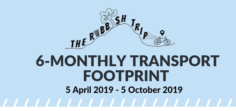 6-monthly transport footprint (5 April 2019 – 5 October 2019)